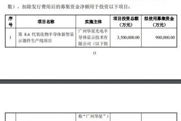 TCL科技拟定增募资不超120亿元