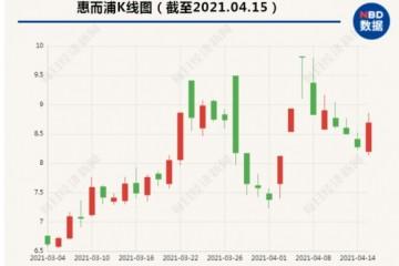 惠而浦总裁月底辞职控股股东已预受格兰仕要约收购